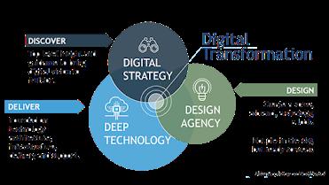 digital-transformation-